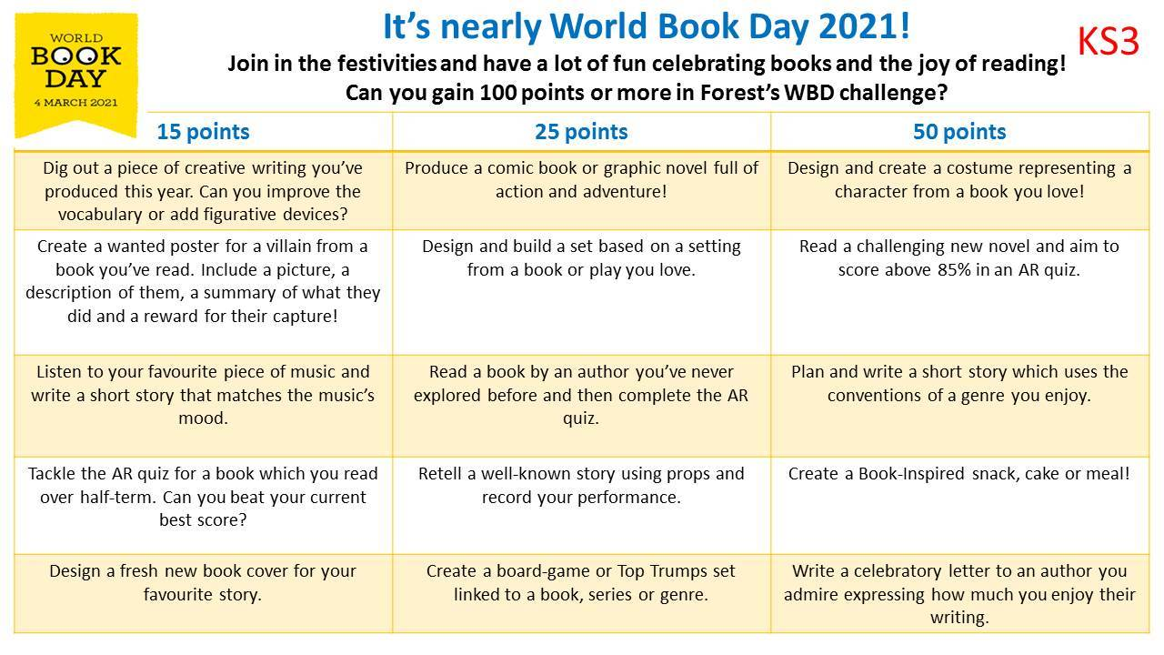 Forest WBD challenges
